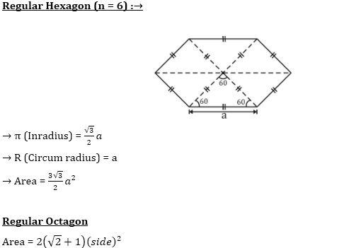 बहुभुज की परिभाषा, इसके प्रकार, सूत्र और इसपर आधारित प्रश्न_90.1