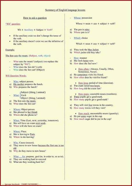 ملخص لقواعد اللغة الانجليزية للسنة الثانية باكالوريا