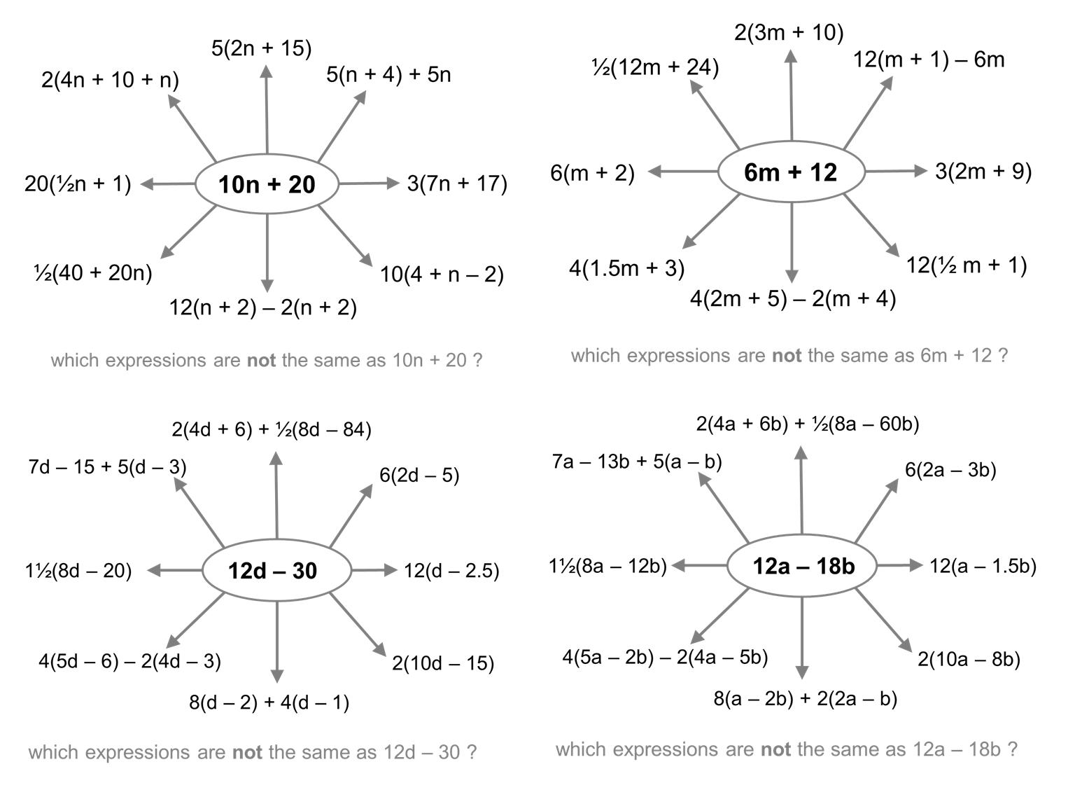 Multiplying Brackets Worksheet Ks3