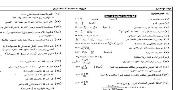 تحميل مراجعة نهائية فى الفيزياء للثانوية العامة 2019