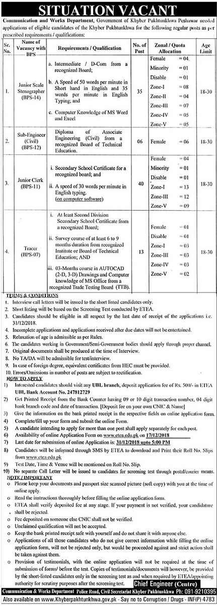 Government of KPK Communication & Works Department Peshawar Jobs December 2018