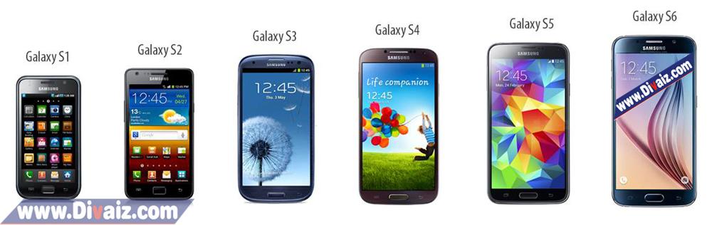 Harga Samsung Galaxy S Seires - www.divaizz.com