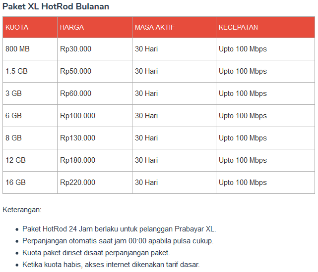 Trik Paket Internet Murah XL HotRod 24 Jam Non Stop