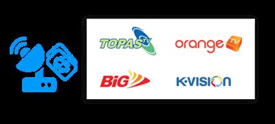 Harga Voucher TV Kabel Berlangganan Server Niki Reload Pulsa Elektrik Termurah Jakarta Bandung Semarang Surabaya