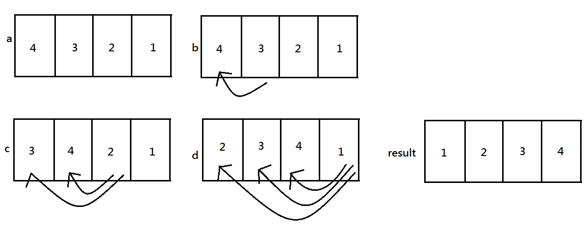 What is binary search and sequential search?