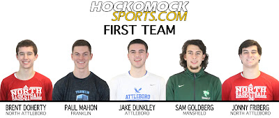 HockomockSports Boys Basketball 1st Team (HockomockSports photo)