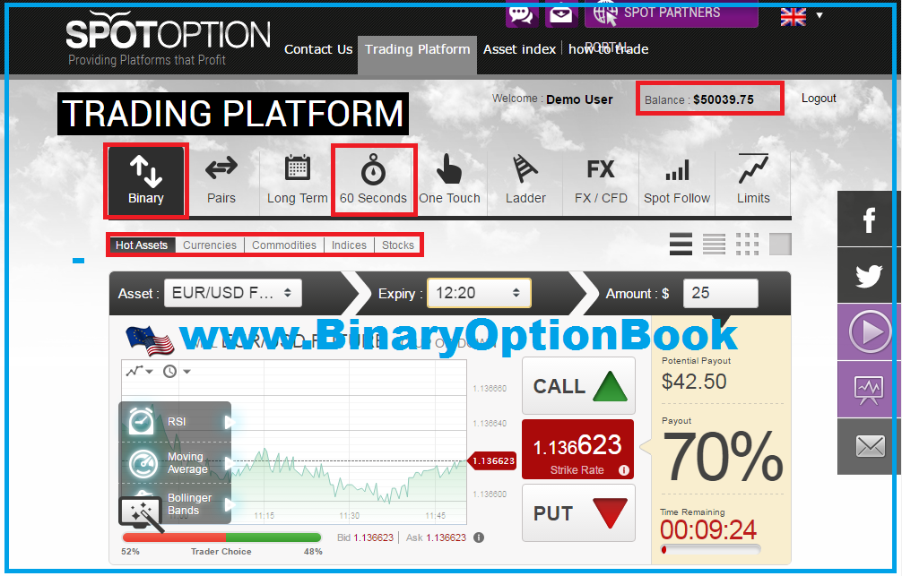 Binary options 60 seconds demo account