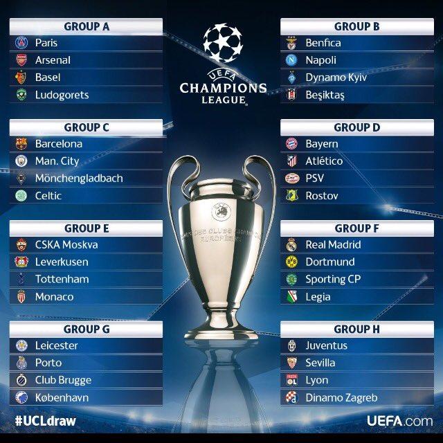 Grupos de la Champions League 2016-2017