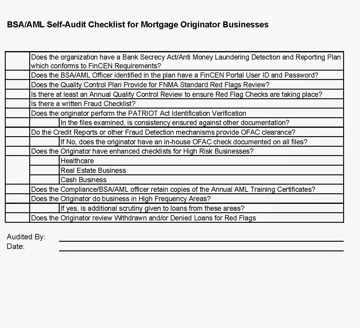 Compliance officer training for Loan processing checklist template