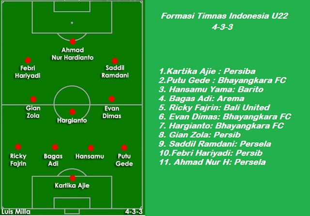 Cek Disini, Prakiraan Susunan Pemain Indonesia vs Myanmar, Mantap Kayaknya..