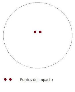 massbateria-puntos de impacto