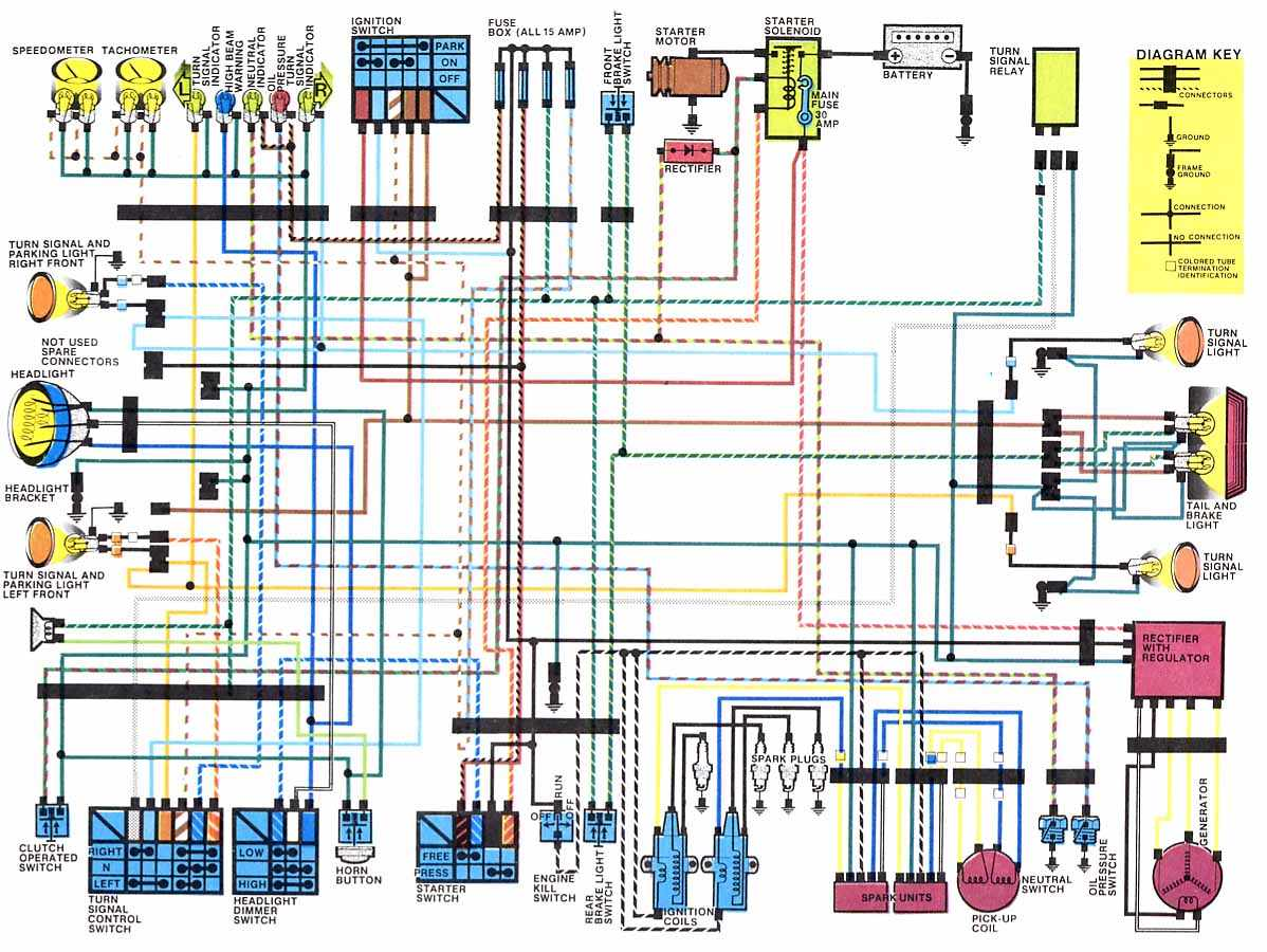 motorcycle wiring diagram explained visio process flow template 96 suzuki katana 600 get free image about