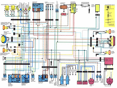 Honda CB650SC Nighthawk Motorcycle Wiring Diagram | All about Wiring Diagrams