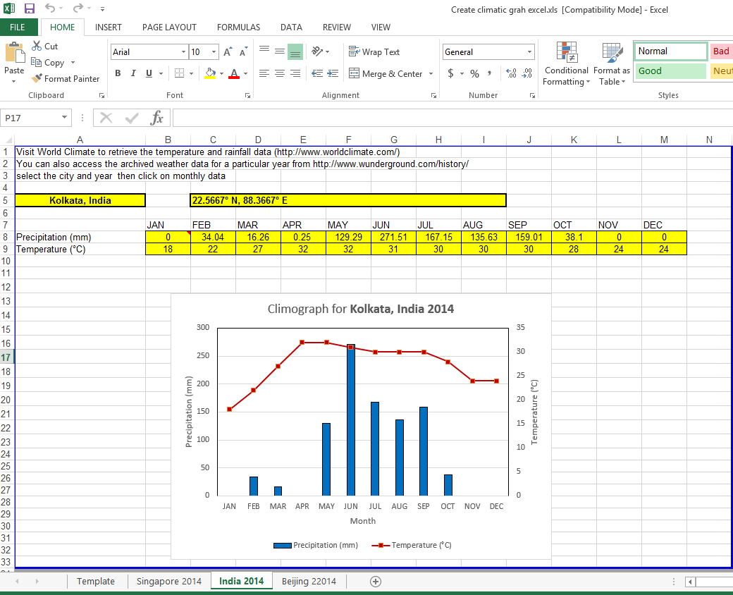 Climate Graph Template Excel