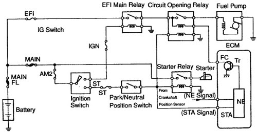 Toyota Celica 2000 Fuel Pump Control Circuit
