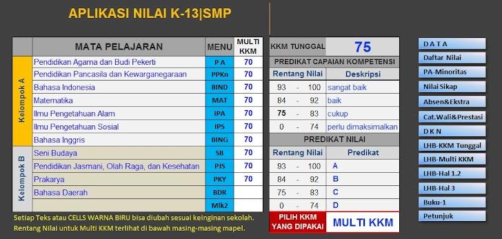 Format Raport Kurikulum 2013 SMP Revisi 2017