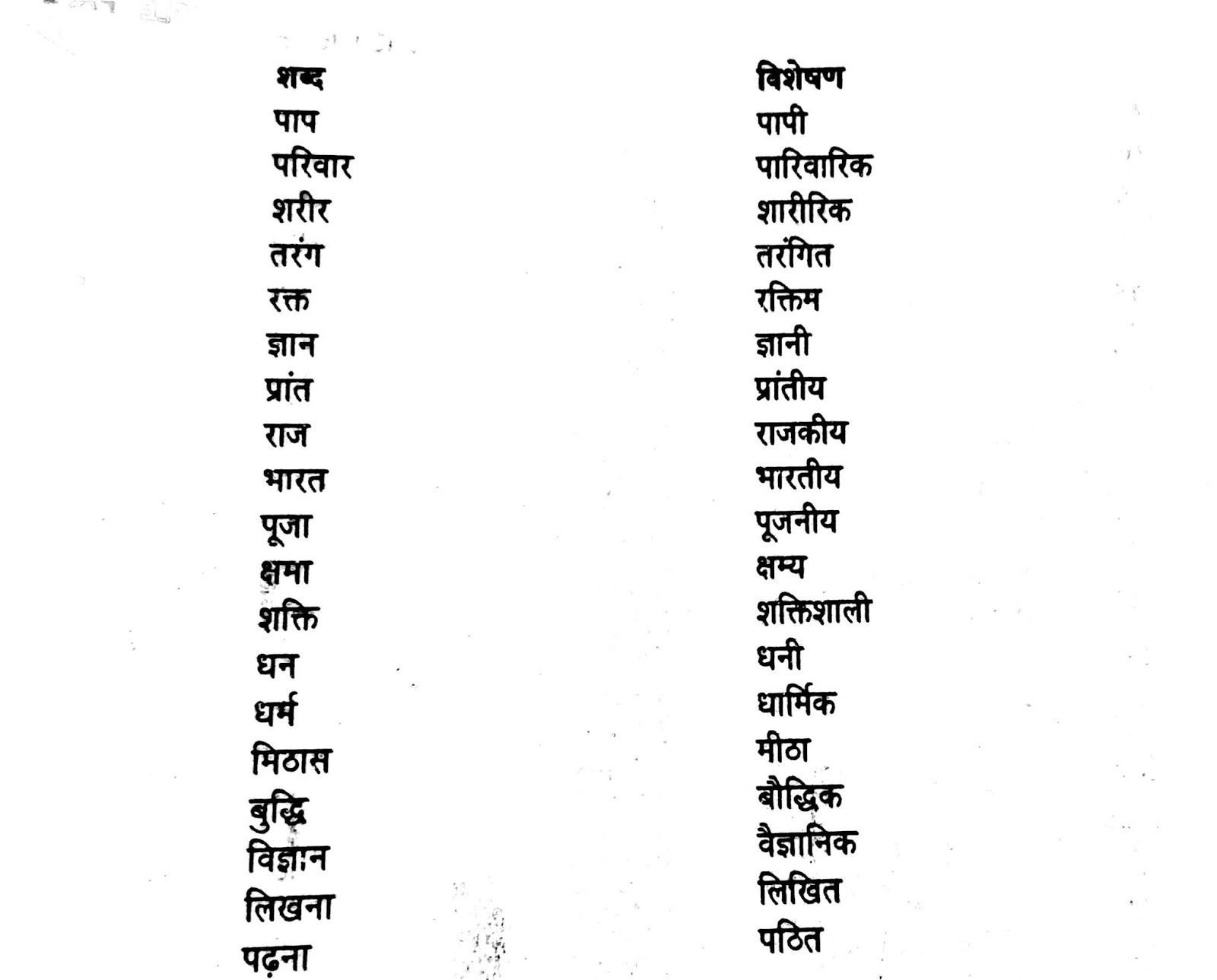 Hindi Grammar Work Sheet Collection For Classes 5 6 7 Amp 8 Collection Of Adjectives Abstract