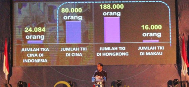 Jokowi: Jangan Dibalik, Justru Tiongkok 'Antek' Indonesia