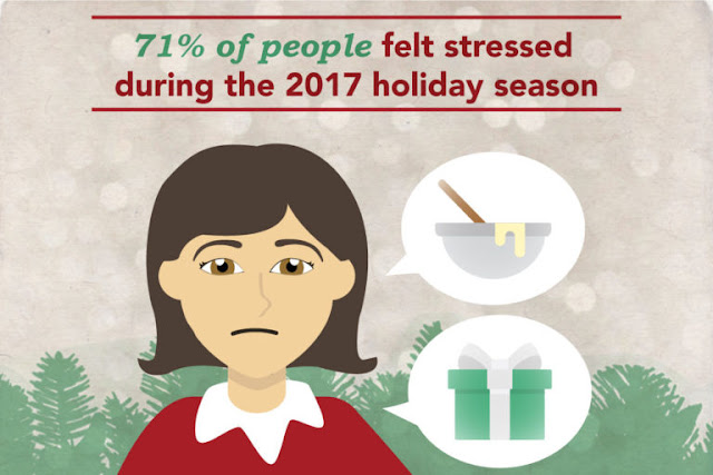 post-holiday survey stress, holidays, Christmas, stress