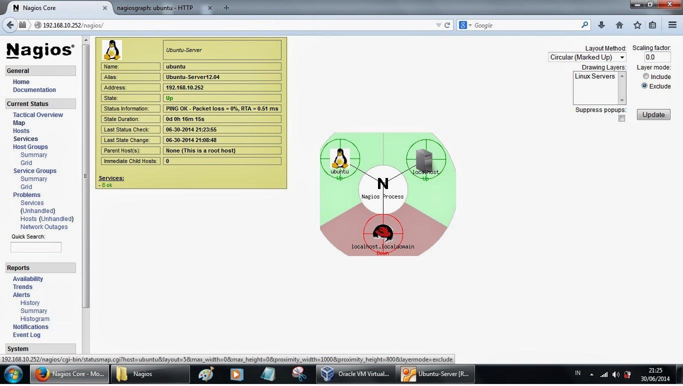 Cara Setting Nagios di Ubuntu Server 12.04