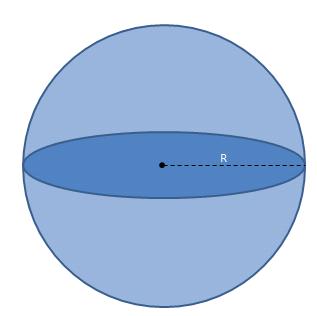 Hỏi đáp: Cách tính diện tích hình cầu?