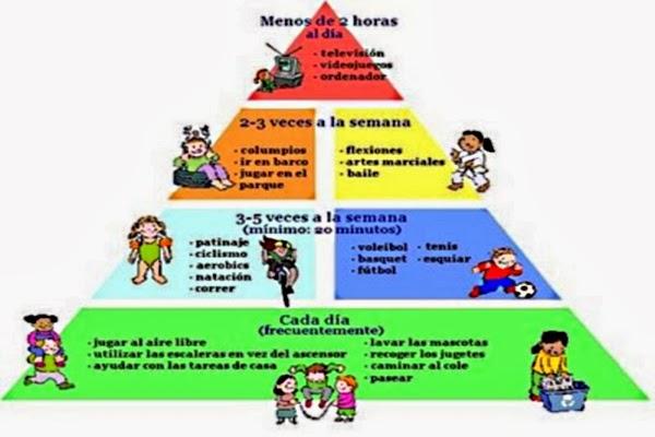 Estilo de vida saludable en niños, ejercicios en niños