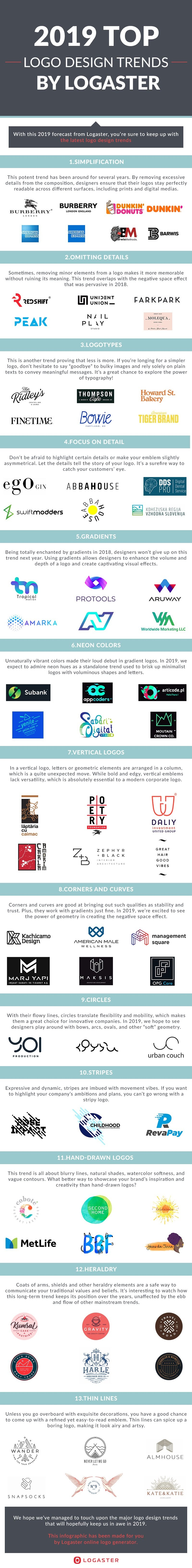 Top Logo Design Trends in 2019 #infographic