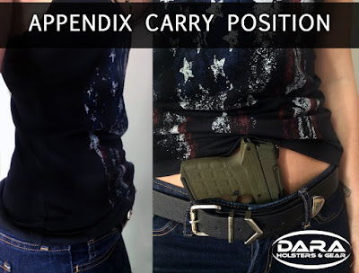 Best Position for CCW, how to conceal carry, most comfortable ccw position, best position for holster, how to ccw, ccw tips, how to determine best carry position