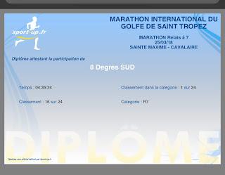 Diplôme Marathon du Golfe de Saint-Tropez