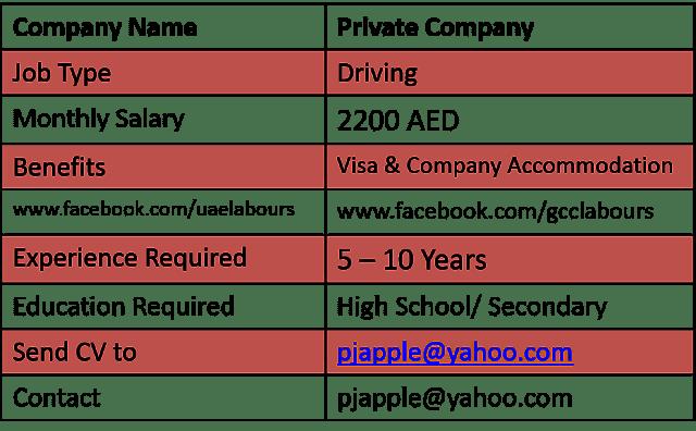 Dubai Jobs, Driving Jobs in Dubai, UAE Driving Jobs