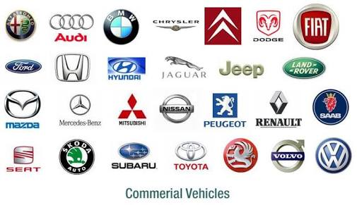 Top 10 World's Largest Car Manufacturing Companies