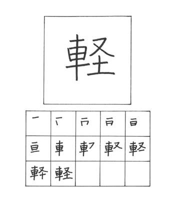 kanji ringan