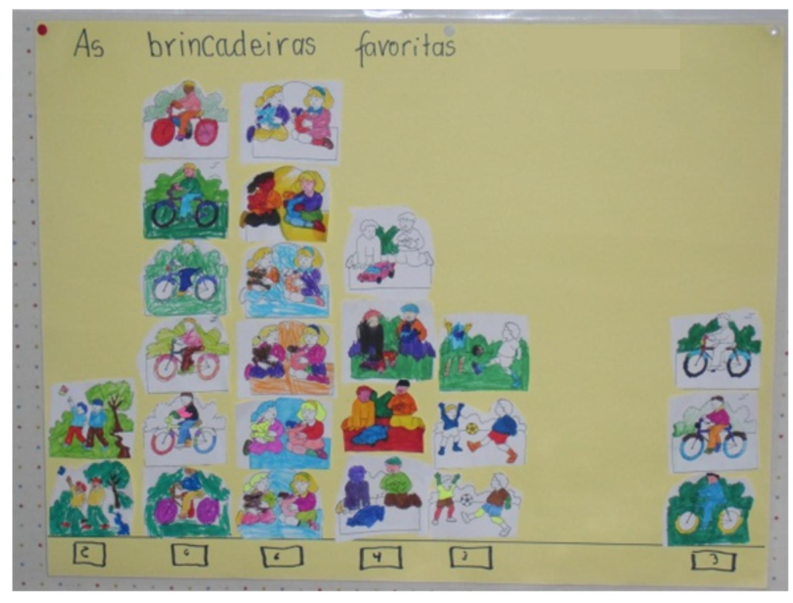Sequência Didática de Matemática para Educação Infantil Pré II Espaço do Educador Ideia Criativa