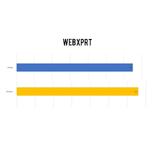 webxprt-tes