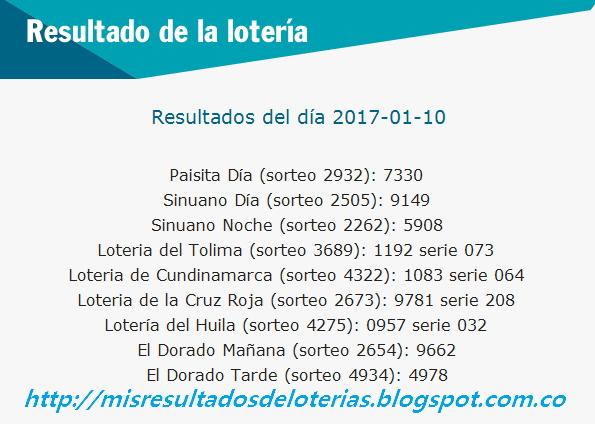 Resultado-del-Chance-y-la-Loteria-Enero-10-2017