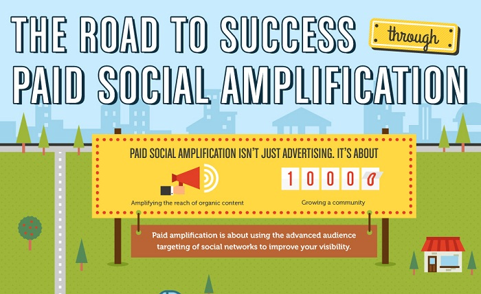Paid amplification is about using the advanced audience targeting of social networks to improve your visibility.