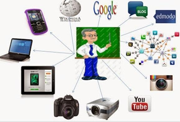 Penggunaan Teknologi Informasi dalam Proses Pembelajaran