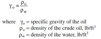 Petroleum Engineering Knowledge : Chapter 2 : Properties Of