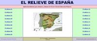 http://cplosangeles.juntaextremadura.net/web/cmedio6/el_relieve_de_espana/index.htm