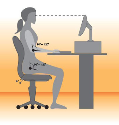 Ergonomic Posture Tips and Advice from OfficeFurnitureDeals.com