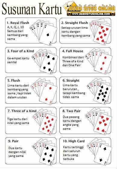 Susunan Kartu Dalam Permainan Poker Online