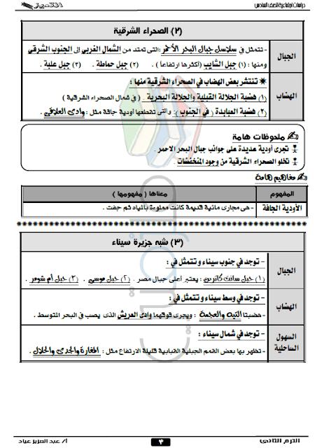 مذكرة دراسات اجتماعية للصف السادس الابتدائي الترم الثاني