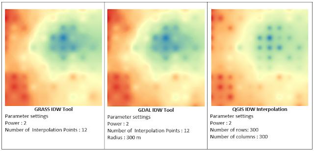 IDW comparison result