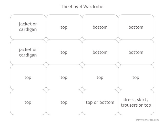 The 4 by 4 Wardrobe template