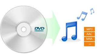 Audio DVD