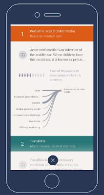 Ada Digital Health