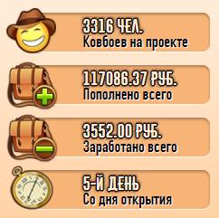 west-gold.ru обзор