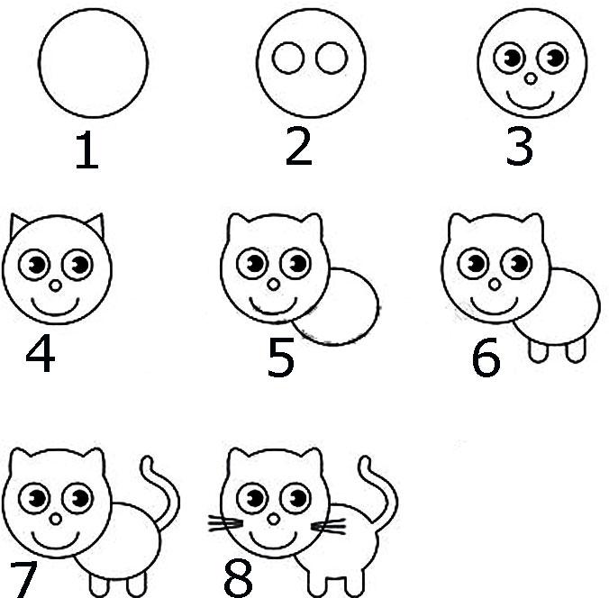 78 Gambar Gambar Kucing Yang Mudah Terbaik