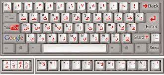 الكارثة فلاش مؤلم ازرار لوحة المفاتيح ووظائفها Sjvbca Org