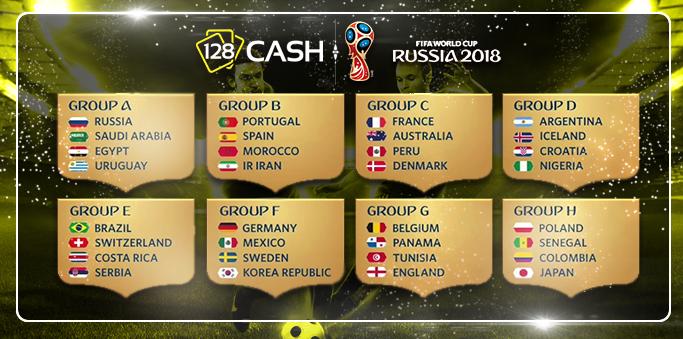 Penyisihan Grup Piala Dunia Rusia 2018